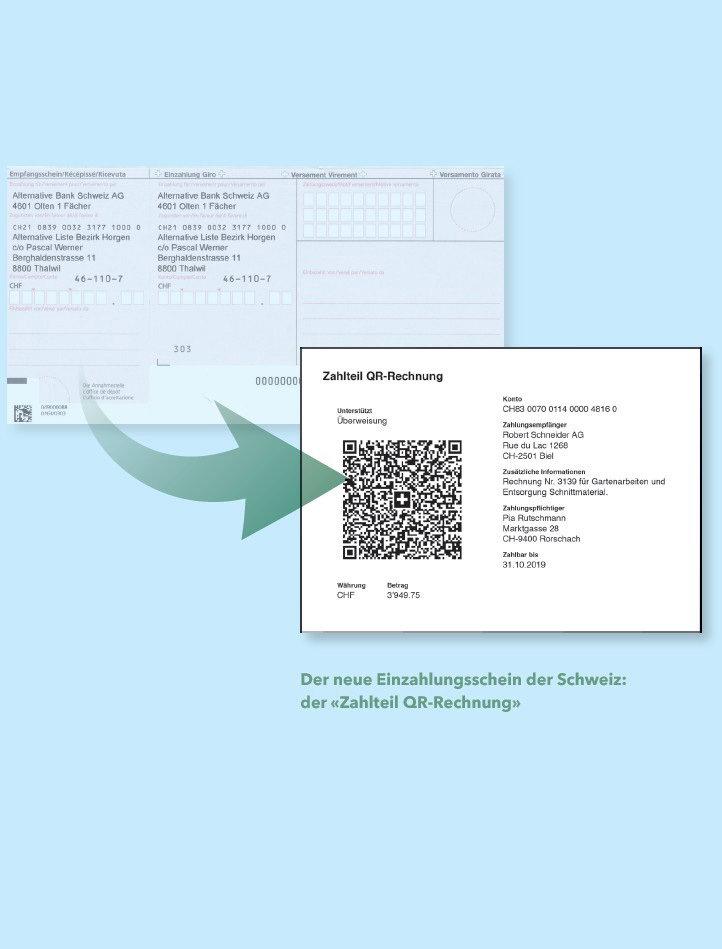 Harmonisierung Des Zahlungsverkehrs Handelsschule Kv Basel
